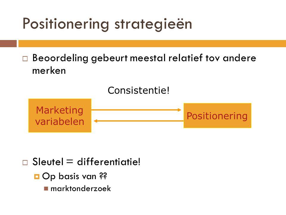 Positionering strategieën  Beoordeling gebeurt meestal relatief tov andere merken  Sleutel = differentiatie.
