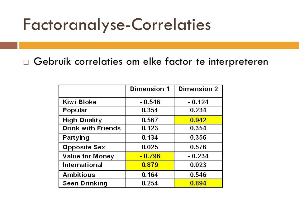 Factoranalyse-Correlaties  Gebruik correlaties om elke factor te interpreteren