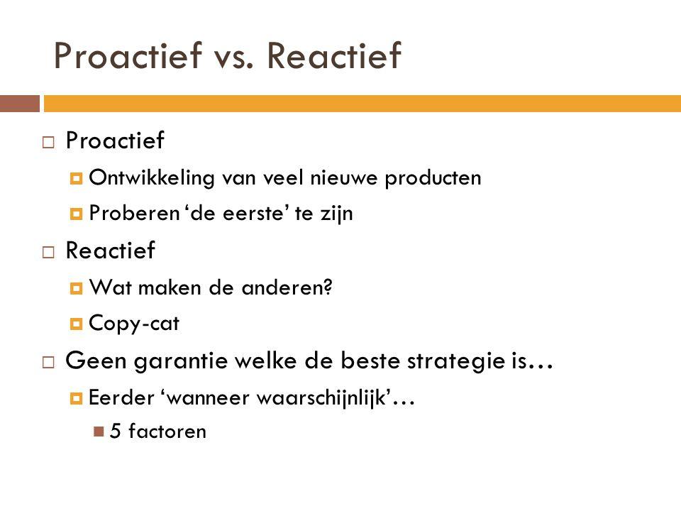 Proactief vs.