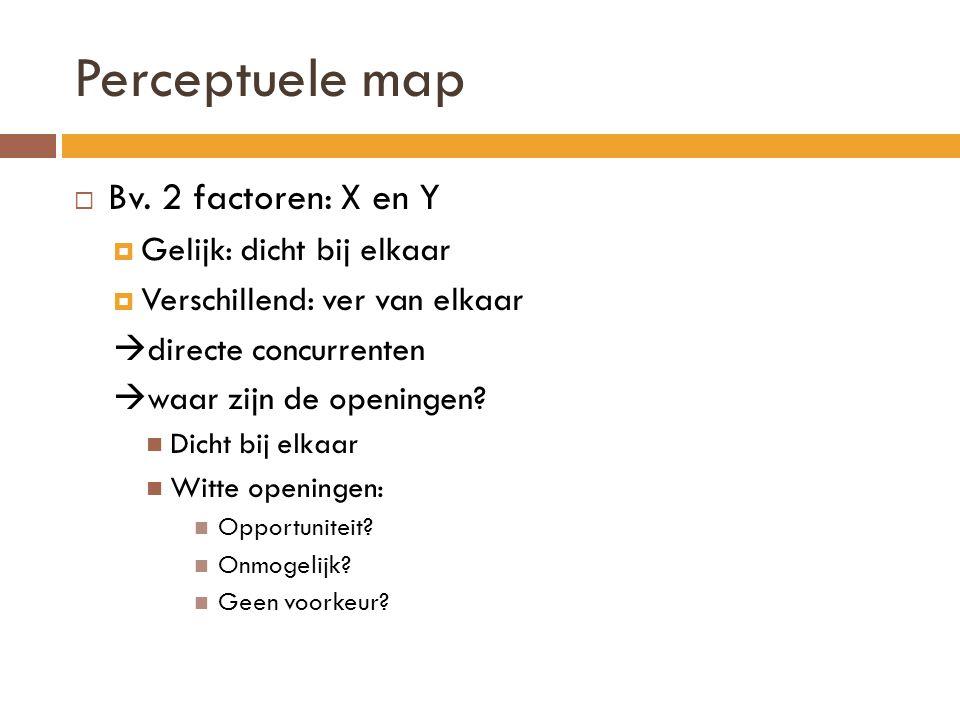 Perceptuele map  Bv.