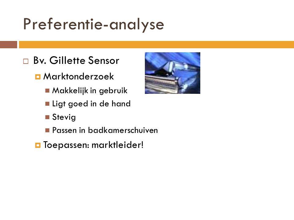 Preferentie-analyse  Bv.