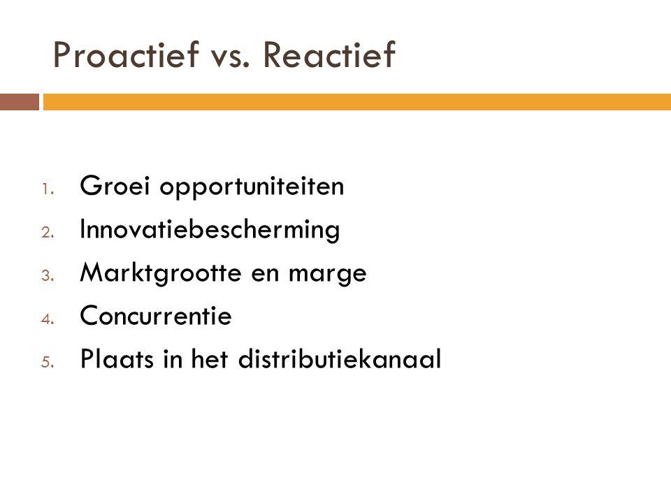 Proactief vs.Reactief 1. Groei opportuniteiten 2.
