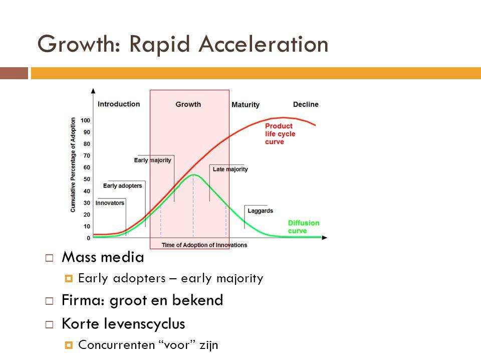 Growth: Rapid Acceleration  Mass media  Early adopters – early majority  Firma: groot en bekend  Korte levenscyclus  Concurrenten voor zijn