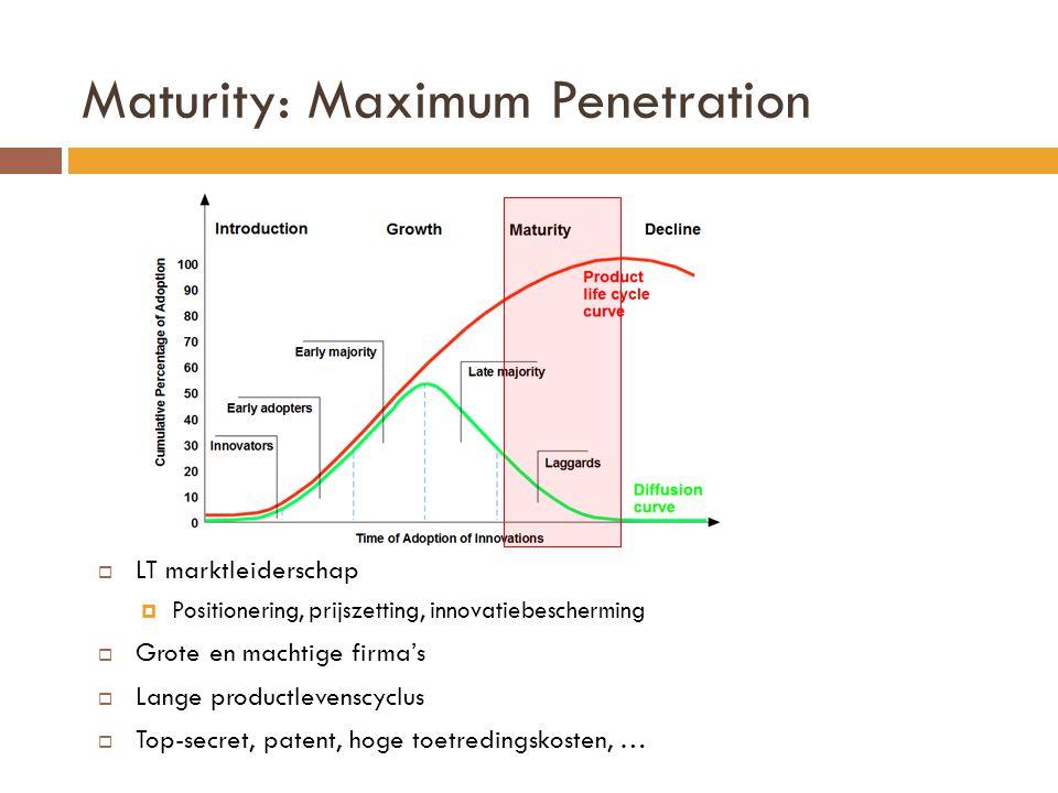 Maturity: Maximum Penetration  LT marktleiderschap  Positionering, prijszetting, innovatiebescherming  Grote en machtige firma's  Lange productlevenscyclus  Top-secret, patent, hoge toetredingskosten, …