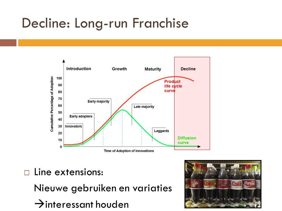 Decline: Long-run Franchise  Line extensions: Nieuwe gebruiken en variaties  interessant houden
