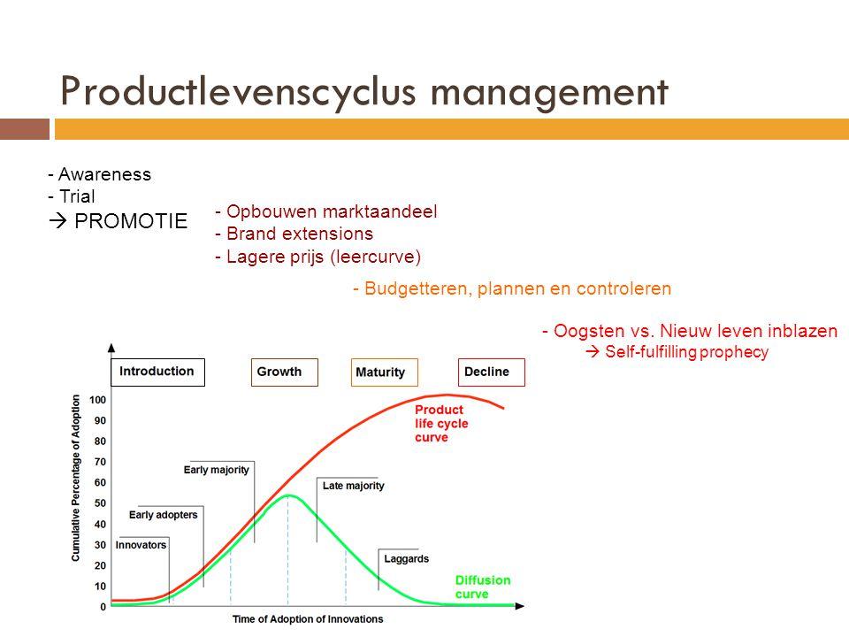 Productlevenscyclus management - Awareness - Trial  PROMOTIE - Opbouwen marktaandeel - Brand extensions - Lagere prijs (leercurve) - Budgetteren, plannen en controleren - Oogsten vs.