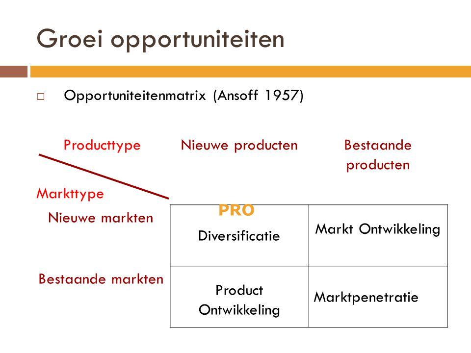 Groei opportuniteiten  Opportuniteitenmatrix (Ansoff 1957) Producttype Markttype Nieuwe productenBestaande producten Nieuwe markten Diversificatie Markt Ontwikkeling Bestaande markten Product Ontwikkeling Marktpenetratie PRO