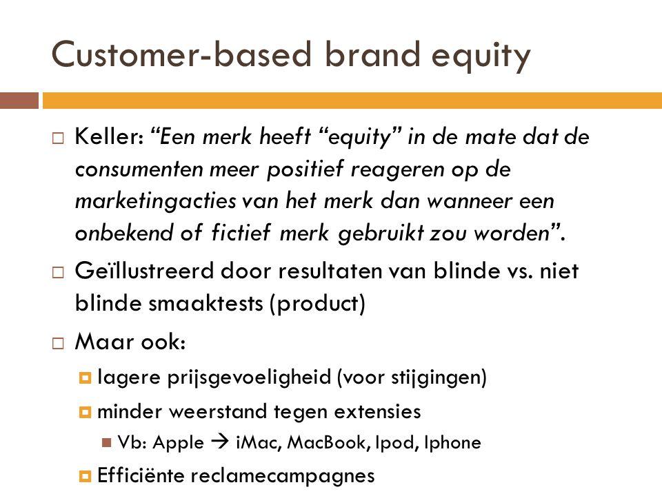 Customer-based brand equity  Keller: Een merk heeft equity in de mate dat de consumenten meer positief reageren op de marketingacties van het merk dan wanneer een onbekend of fictief merk gebruikt zou worden .