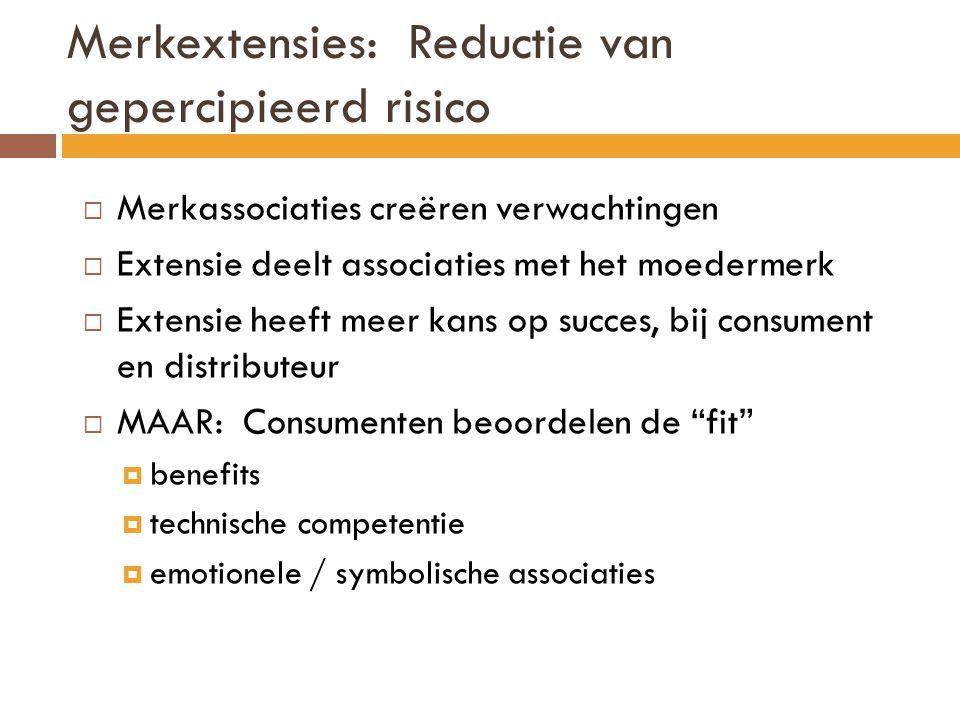 Merkextensies: Reductie van gepercipieerd risico  Merkassociaties creëren verwachtingen  Extensie deelt associaties met het moedermerk  Extensie heeft meer kans op succes, bij consument en distributeur  MAAR: Consumenten beoordelen de fit  benefits  technische competentie  emotionele / symbolische associaties