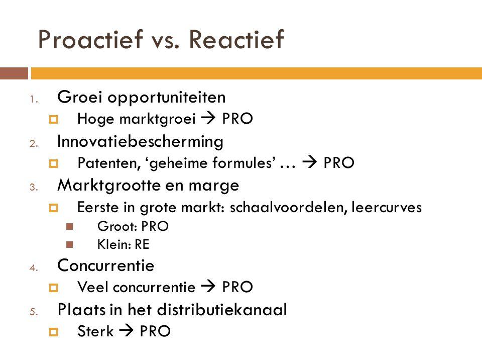 Proactief vs.Reactief 1. Groei opportuniteiten  Hoge marktgroei  PRO 2.