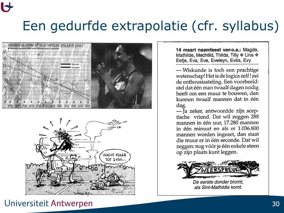 30 Een gedurfde extrapolatie (cfr. syllabus)