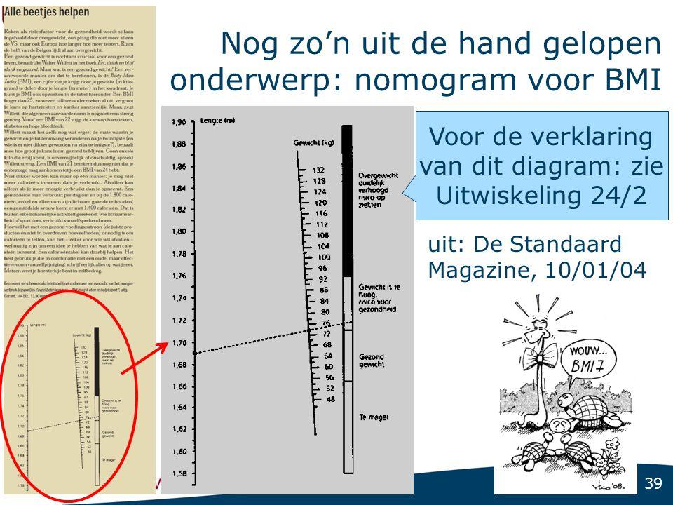 39 Nog zo'n uit de hand gelopen onderwerp: nomogram voor BMI Voor de verklaring van dit diagram: zie Uitwiskeling 24/2 uit: De Standaard Magazine, 10/01/04