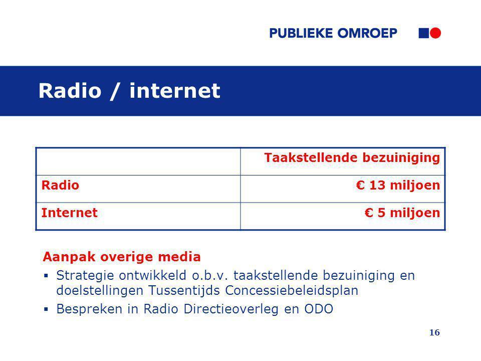 16 Radio / internet Aanpak overige media  Strategie ontwikkeld o.b.v. taakstellende bezuiniging en doelstellingen Tussentijds Concessiebeleidsplan 