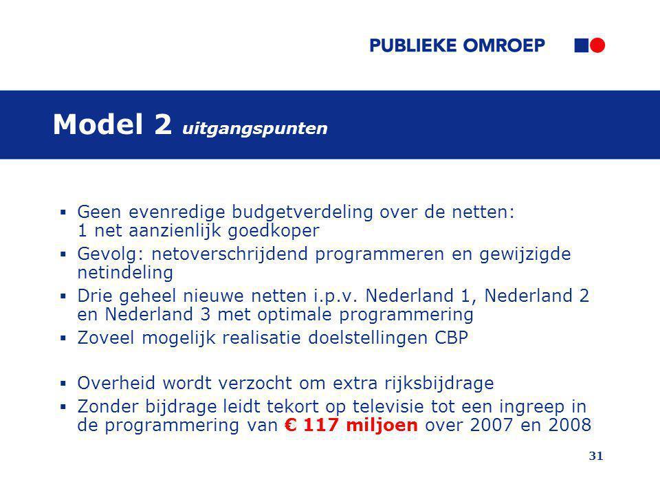 31 Model 2 uitgangspunten  Geen evenredige budgetverdeling over de netten: 1 net aanzienlijk goedkoper  Gevolg: netoverschrijdend programmeren en gewijzigde netindeling  Drie geheel nieuwe netten i.p.v.