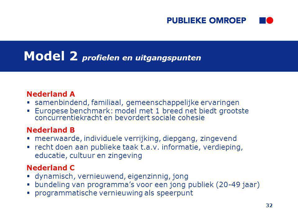 32 Model 2 profielen en uitgangspunten Nederland A  samenbindend, familiaal, gemeenschappelijke ervaringen  Europese benchmark: model met 1 breed ne