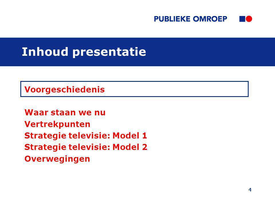75 Bijlage Financiële problematiek Waar staan we nu Strategie televisie: Model 1 Strategie televisie: Model 2 Vergelijking modellen