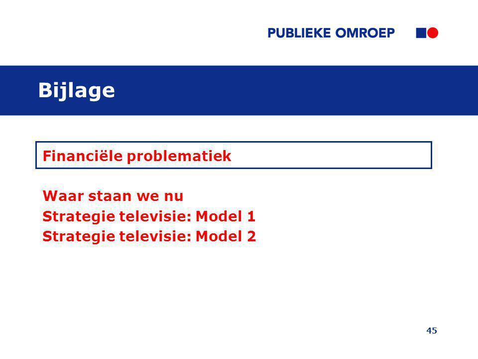 45 Bijlage Financiële problematiek Waar staan we nu Strategie televisie: Model 1 Strategie televisie: Model 2