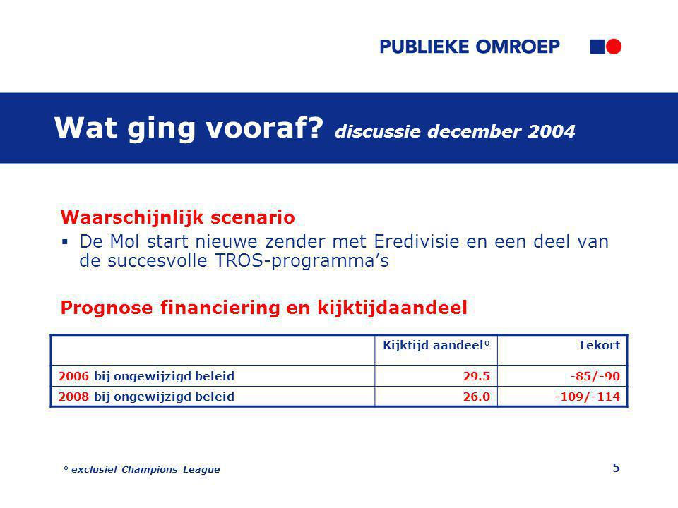 5 Wat ging vooraf? discussie december 2004 Waarschijnlijk scenario  De Mol start nieuwe zender met Eredivisie en een deel van de succesvolle TROS-pro