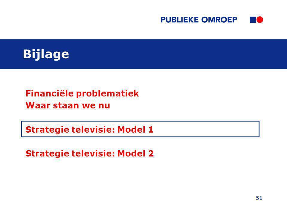 51 Bijlage Financiële problematiek Waar staan we nu Strategie televisie: Model 1 Strategie televisie: Model 2