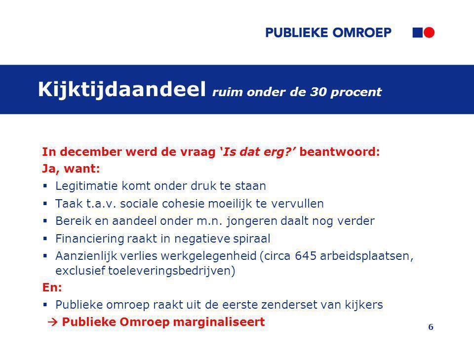 67 Nederland B aanvullend, informatie, meerwaarde madiwodovrzazo middag 1600educatie natuurlevensbesch.