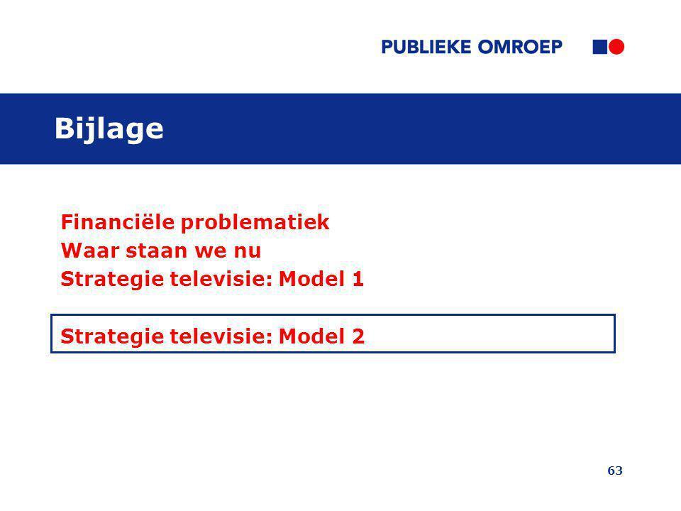 63 Bijlage Financiële problematiek Waar staan we nu Strategie televisie: Model 1 Strategie televisie: Model 2
