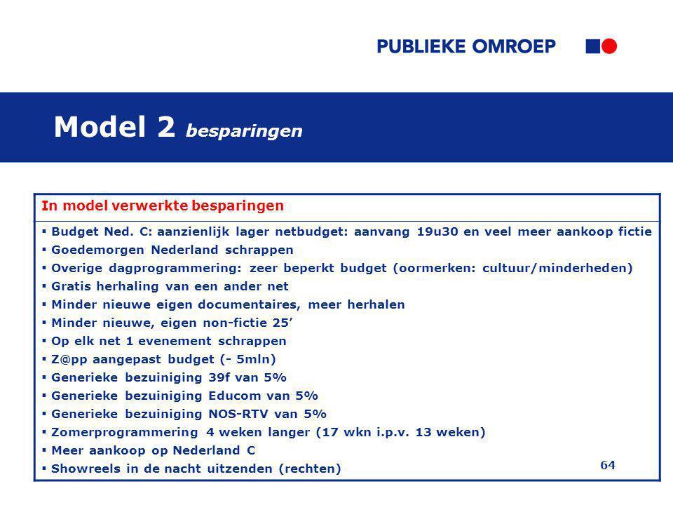 64 Model 2 besparingen In model verwerkte besparingen  Budget Ned. C: aanzienlijk lager netbudget: aanvang 19u30 en veel meer aankoop fictie  Goedem