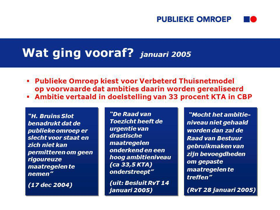 8 Wat ging vooraf? januari 2005  Publieke Omroep kiest voor Verbeterd Thuisnetmodel op voorwaarde dat ambities daarin worden gerealiseerd  Ambitie v