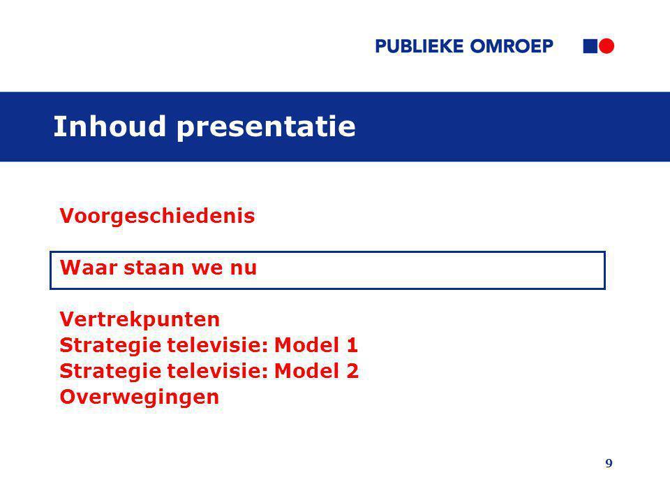 9 Inhoud presentatie Voorgeschiedenis Waar staan we nu Vertrekpunten Strategie televisie: Model 1 Strategie televisie: Model 2 Overwegingen