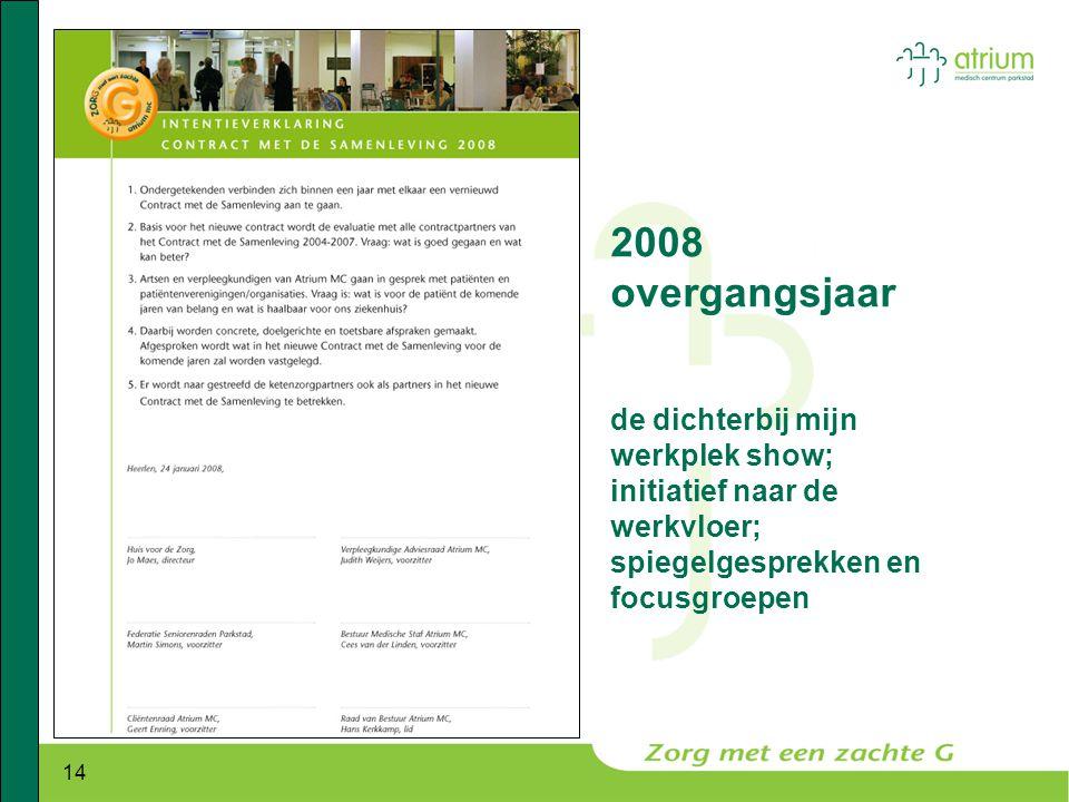 14 2008 overgangsjaar de dichterbij mijn werkplek show; initiatief naar de werkvloer; spiegelgesprekken en focusgroepen