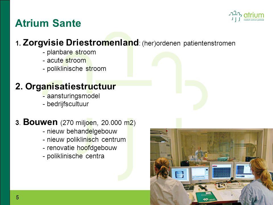 5 Atrium Sante 1. Zorgvisie Driestromenland : (her)ordenen patientenstromen - planbare stroom - acute stroom - poliklinische stroom 2. Organisatiestru