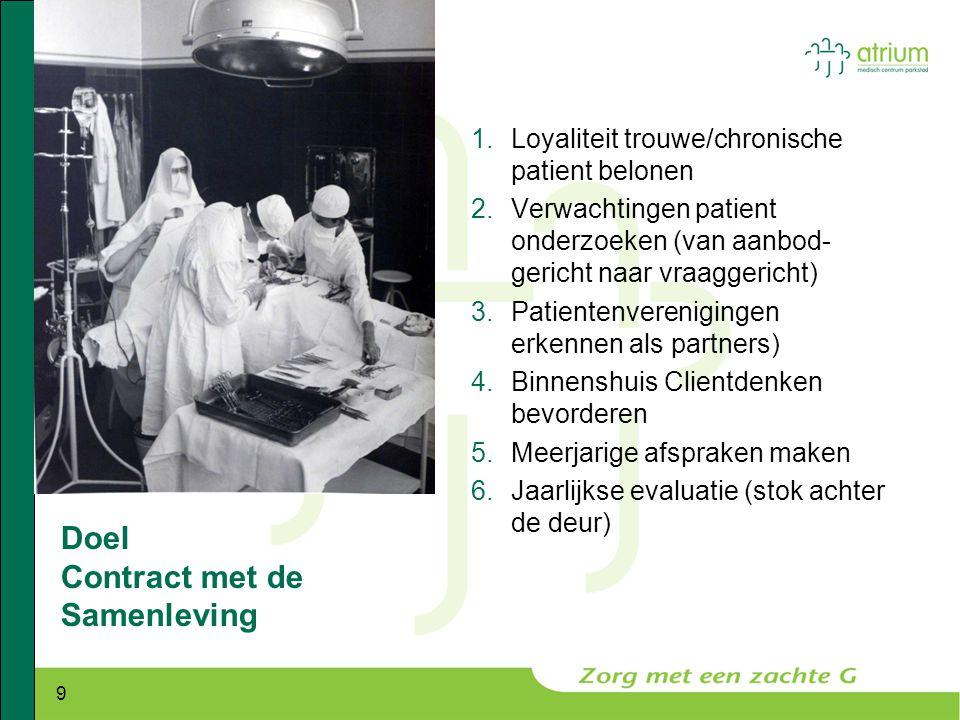 9 Doel Contract met de Samenleving 1.Loyaliteit trouwe/chronische patient belonen 2.Verwachtingen patient onderzoeken (van aanbod- gericht naar vraagg