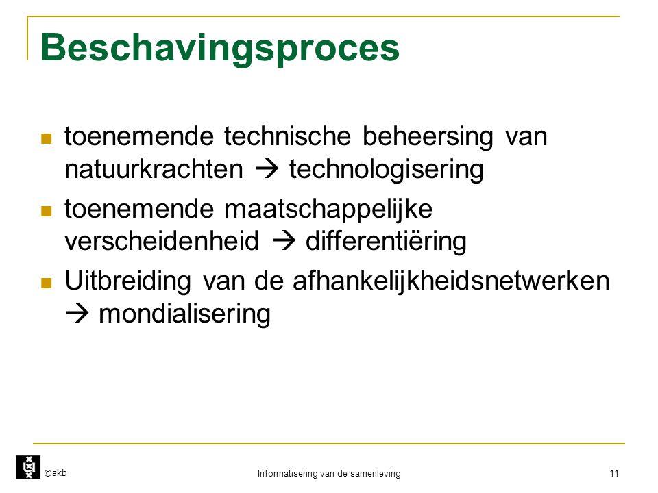©akb Informatisering van de samenleving 11 Beschavingsproces  toenemende technische beheersing van natuurkrachten  technologisering  toenemende maa