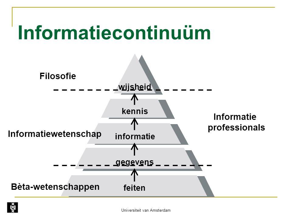 Universiteit van Amsterdam Informatiecontinuüm informatie kennis wijsheid gegevens feiten Filosofie Bèta-wetenschappen Informatiewetenschap Informatie