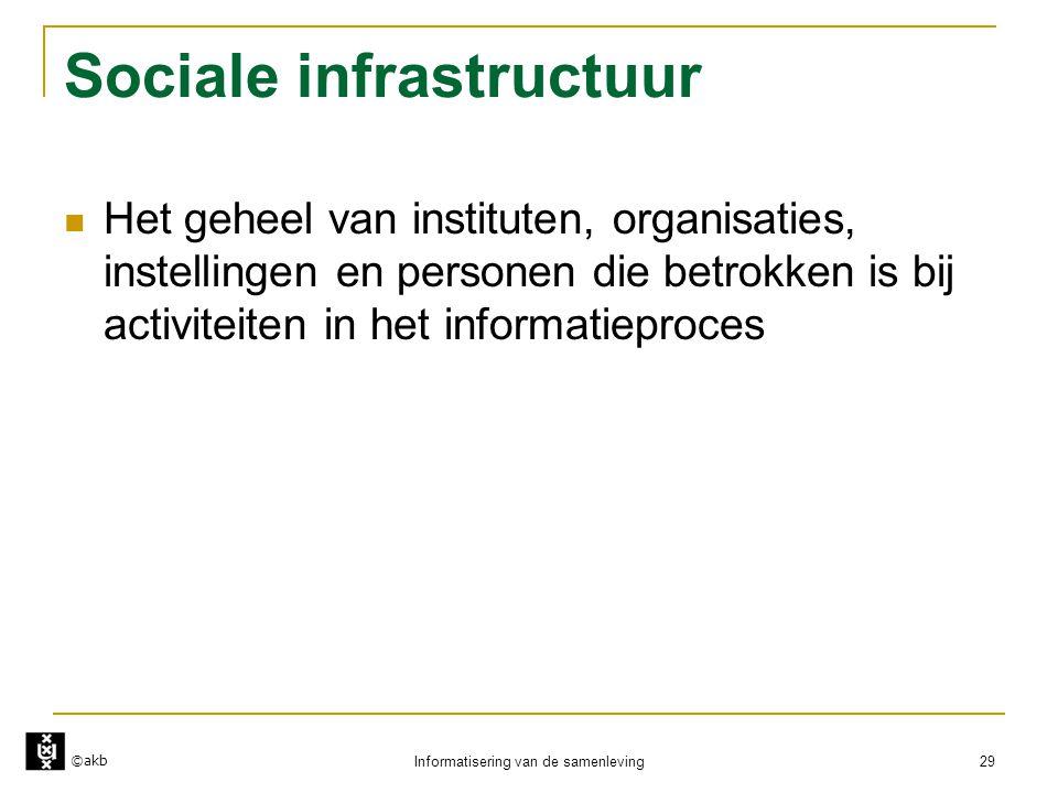 ©akb Informatisering van de samenleving 29 Sociale infrastructuur  Het geheel van instituten, organisaties, instellingen en personen die betrokken is