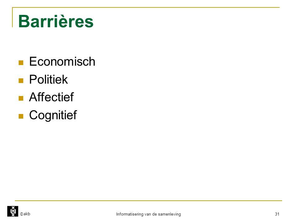 ©akb Informatisering van de samenleving 31 Barrières  Economisch  Politiek  Affectief  Cognitief