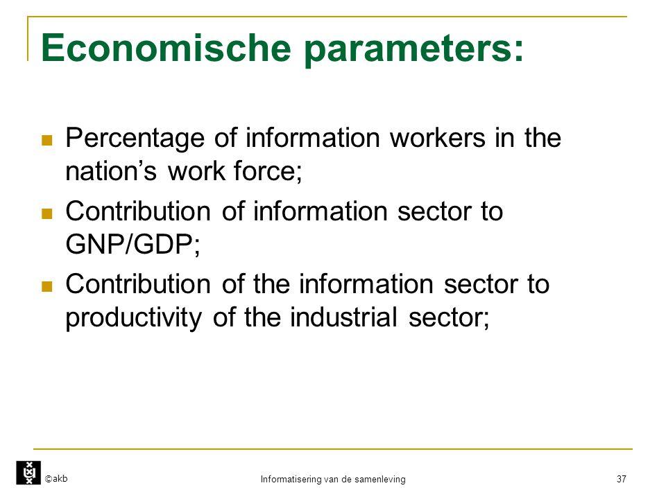 ©akb Informatisering van de samenleving 37 Economische parameters:  Percentage of information workers in the nation's work force;  Contribution of i