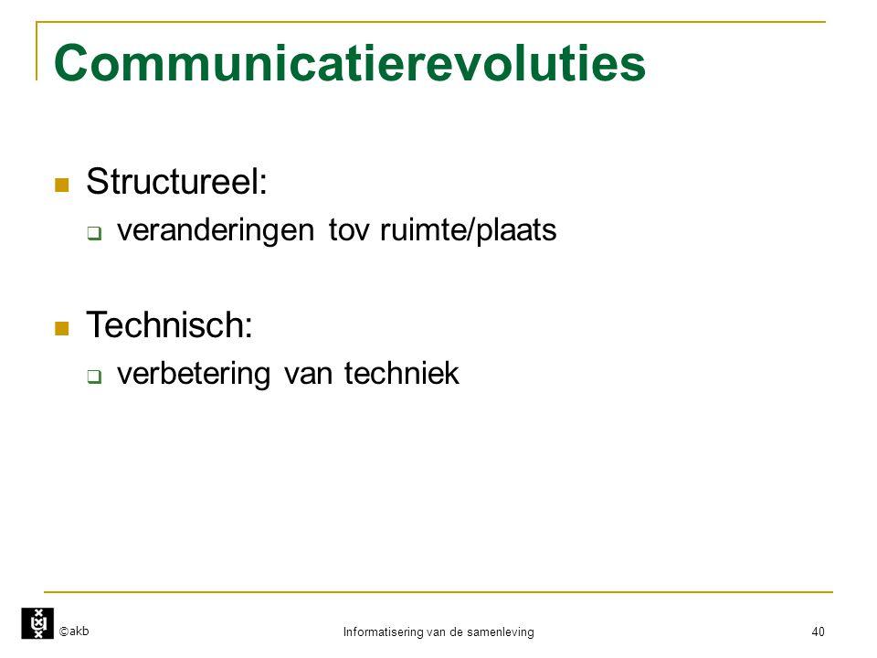 ©akb Informatisering van de samenleving 40 Communicatierevoluties  Structureel:  veranderingen tov ruimte/plaats  Technisch:  verbetering van tech