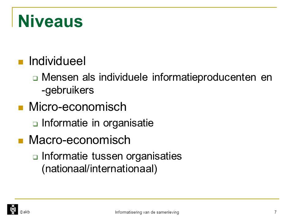 ©akb Informatisering van de samenleving 7 Niveaus  Individueel  Mensen als individuele informatieproducenten en -gebruikers  Micro-economisch  Inf
