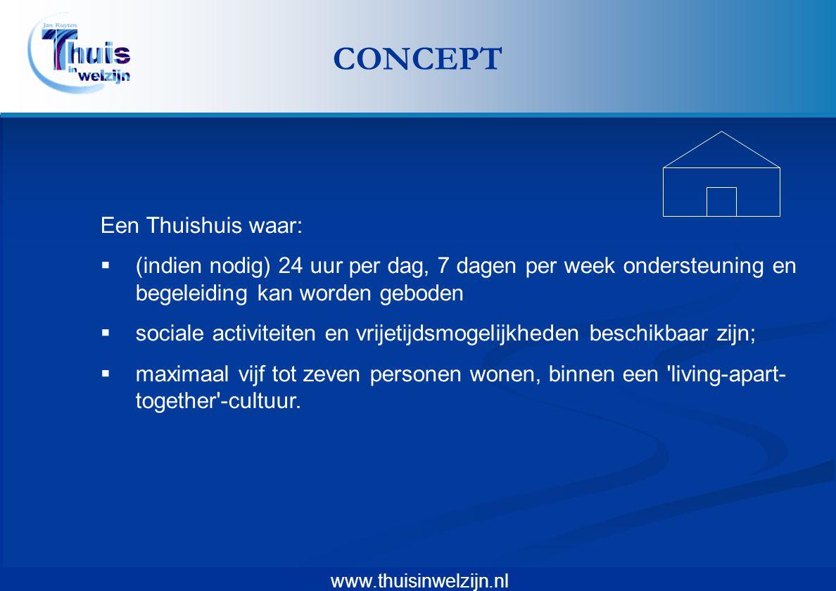 www.thuisinwelzijn.nl Een Thuishuis waar:  (indien nodig) 24 uur per dag, 7 dagen per week ondersteuning en begeleiding kan worden geboden  sociale