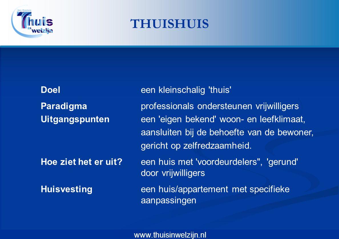 www.thuisinwelzijn.nl Doel een kleinschalig 'thuis' Paradigmaprofessionals ondersteunen vrijwilligers Uitgangspunteneen 'eigen bekend' woon- en leefkl