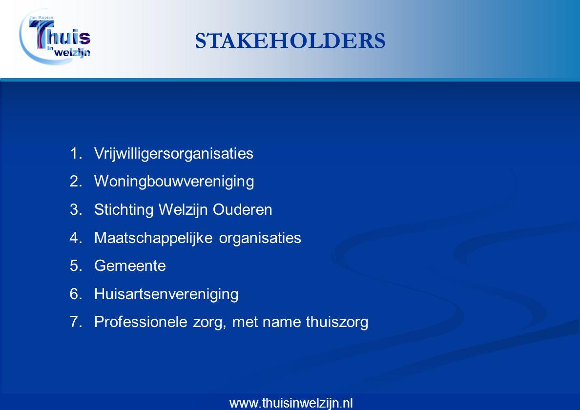 www.thuisinwelzijn.nl 1.Vrijwilligersorganisaties 2.Woningbouwvereniging 3.Stichting Welzijn Ouderen 4.Maatschappelijke organisaties 5.Gemeente 6.Huis