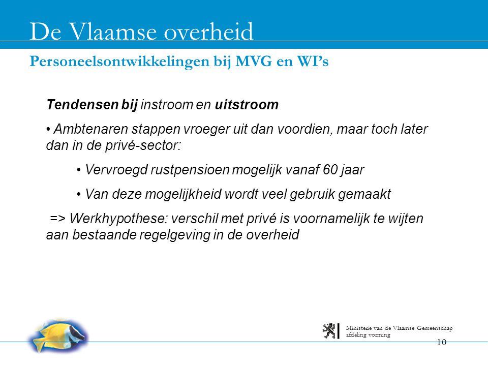 10 Personeelsontwikkelingen bij MVG en WI's De Vlaamse overheid afdeling vorming Ministerie van de Vlaamse Gemeenschap Tendensen bij instroom en uitst