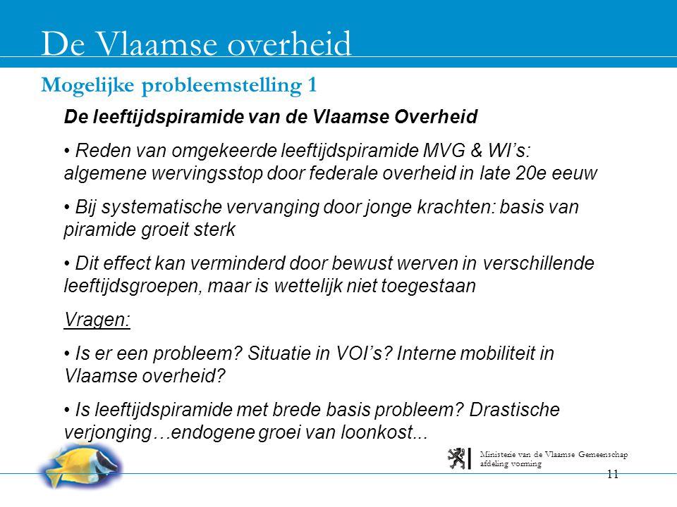 11 Mogelijke probleemstelling 1 De Vlaamse overheid afdeling vorming Ministerie van de Vlaamse Gemeenschap De leeftijdspiramide van de Vlaamse Overhei