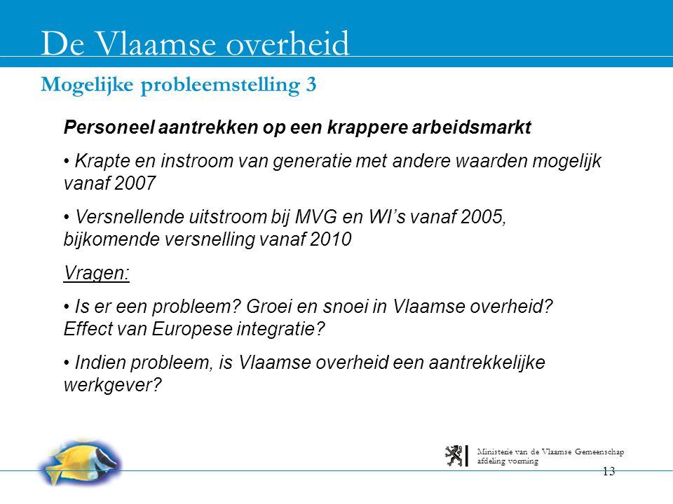 13 Mogelijke probleemstelling 3 De Vlaamse overheid afdeling vorming Ministerie van de Vlaamse Gemeenschap Personeel aantrekken op een krappere arbeid