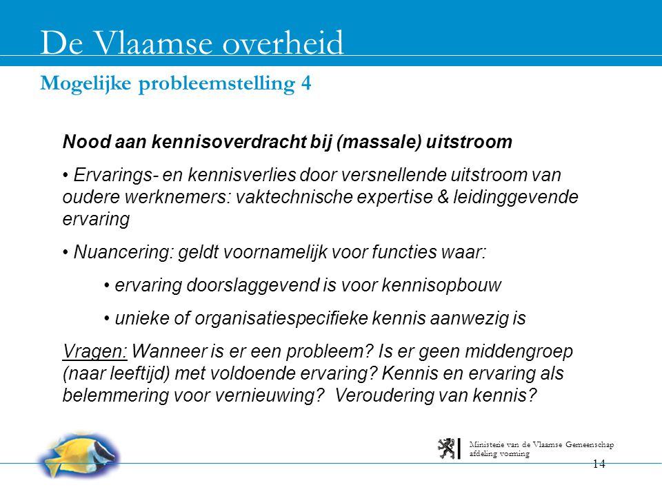 14 Mogelijke probleemstelling 4 De Vlaamse overheid afdeling vorming Ministerie van de Vlaamse Gemeenschap Nood aan kennisoverdracht bij (massale) uit