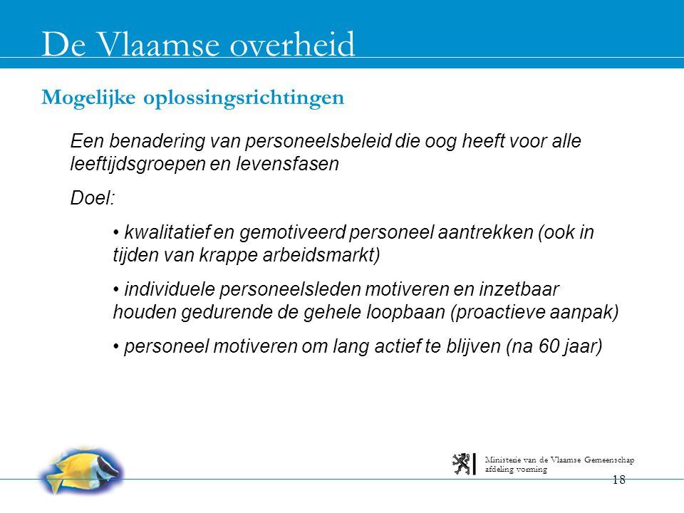 18 Mogelijke oplossingsrichtingen De Vlaamse overheid afdeling vorming Ministerie van de Vlaamse Gemeenschap Een benadering van personeelsbeleid die o