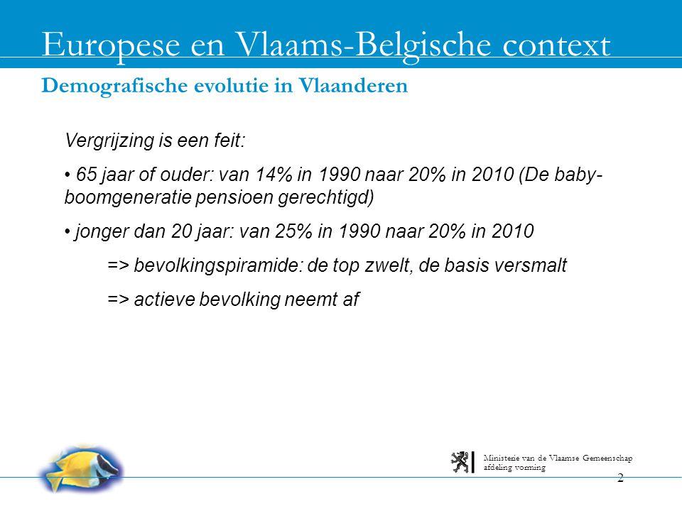 2 Demografische evolutie in Vlaanderen Europese en Vlaams-Belgische context afdeling vorming Ministerie van de Vlaamse Gemeenschap Vergrijzing is een
