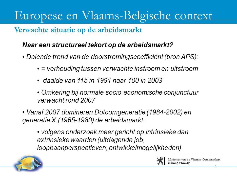 5 Verwachte situatie op de arbeidsmarkt Europese en Vlaams-Belgische context afdeling vorming Ministerie van de Vlaamse Gemeenschap Naar een structureel tekort op de arbeidsmarkt.