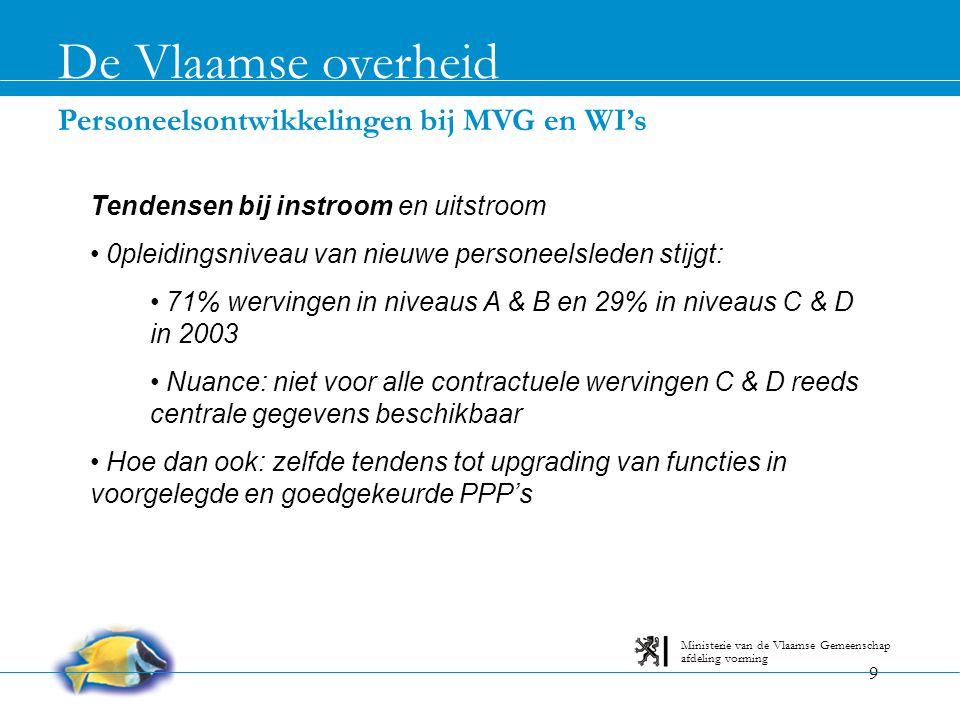 10 Personeelsontwikkelingen bij MVG en WI's De Vlaamse overheid afdeling vorming Ministerie van de Vlaamse Gemeenschap Tendensen bij instroom en uitstroom • Ambtenaren stappen vroeger uit dan voordien, maar toch later dan in de privé-sector: • Vervroegd rustpensioen mogelijk vanaf 60 jaar • Van deze mogelijkheid wordt veel gebruik gemaakt => Werkhypothese: verschil met privé is voornamelijk te wijten aan bestaande regelgeving in de overheid