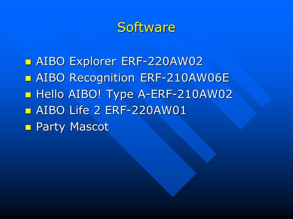 Specificaties  CPU (64-bit RISC processor. Clock speed 384 MHz)  Temperatuur Sensor  Infrarode Distance Sensor  Acceleration Sensor  Druk Sensore